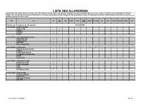 Liste_allergènes_2019_14-31Oct