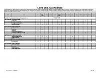 Liste_allergènes_2019_Sept_13Oct